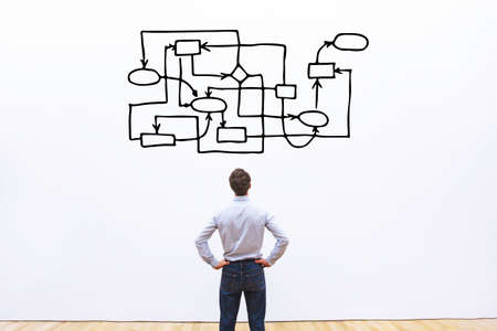 mal concepto de gestión, desorden y organización desordenada