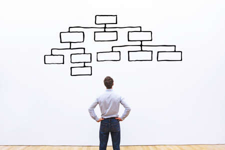 organization hierarchy concept, business man manage complex logic of mindmap