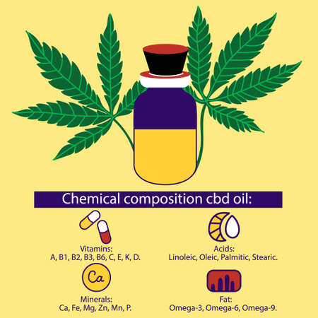 The chemical composition of therapeutic oil CBD. Bottle for oil. Useful properties of cannabis oil.