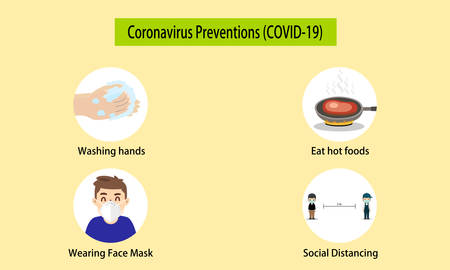 prevent the coronavirus (COVID-19), wash hands,eat hot foods,wear face mask and social distancing, infographic vector illustration. Illusztráció