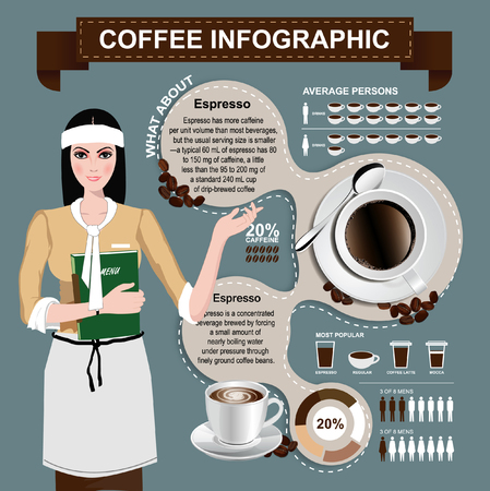 Girl with Coffee Infographics, grouped for easy editing. Vector