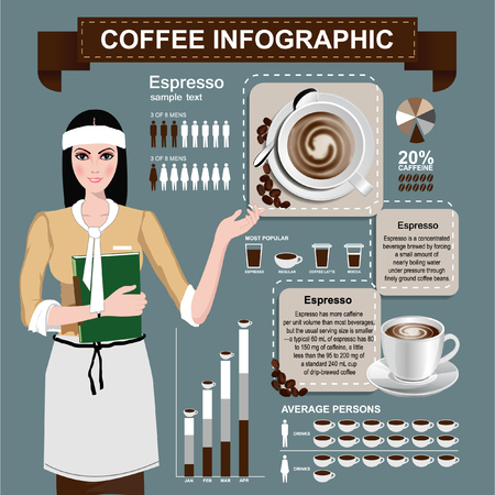 Girl with Coffee Infographics, grouped for easy editing  No open shapes or paths   Vector