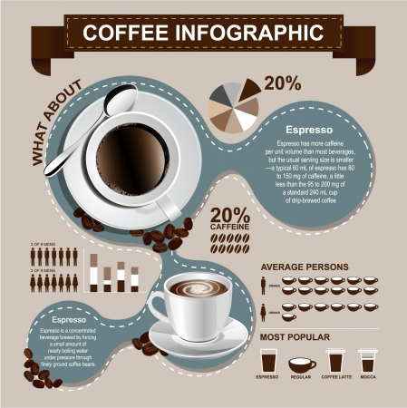 Coffee infographic template Imagens - 23636519