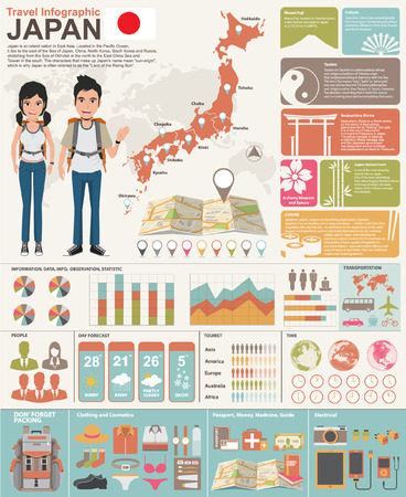 countries: Japan Travel Concept. Infographic Vector
