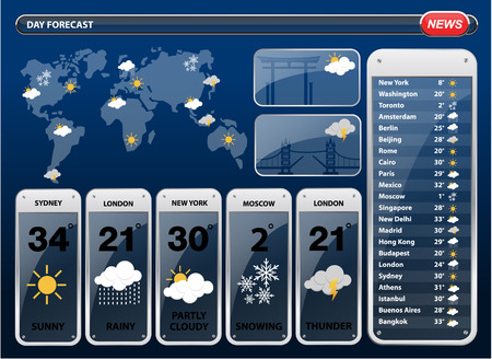 cloudy weather: Weather forecast widgets template with World map.  Illustration
