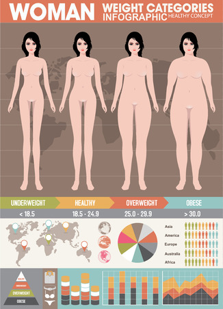 fat and slim: healthy diet vector infographics for your design