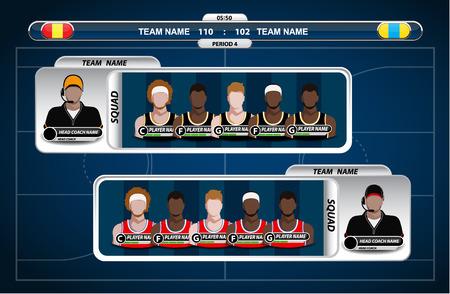 lineup: Basketball Player Lineup