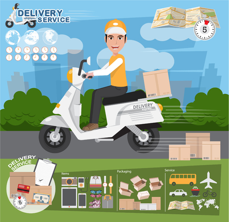 Delivery Man Ride Scooter Motorcycle Service, Order, Worldwide Shipping, Fast Transport