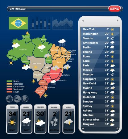 weather map: England Regions Map with Weather widgets template. Illustration