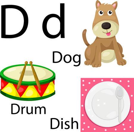 d: Illustrator of D alphabet