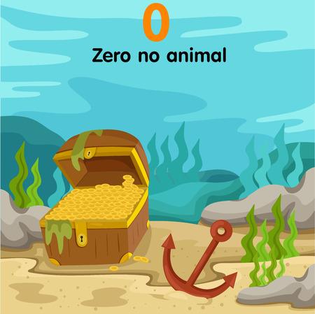 Illustrator of number zero underwater Vector