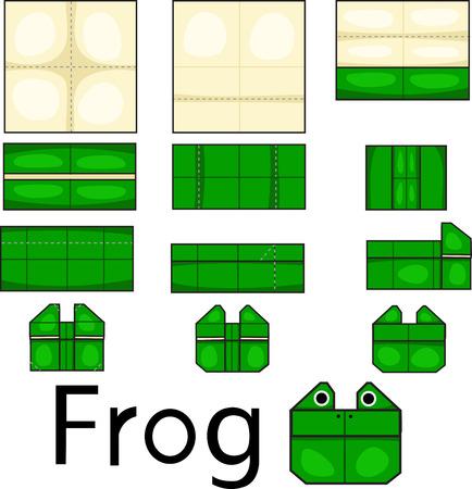 Illustrator of origami frog face Ilustração