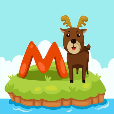phonetic: Illustrator of Letter m is for moose