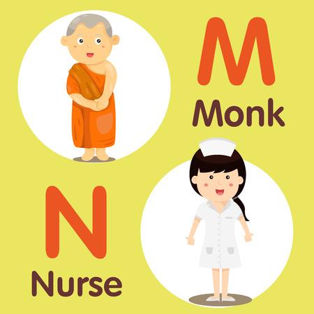 Illustrator of professional character Monk and nurse Illustration