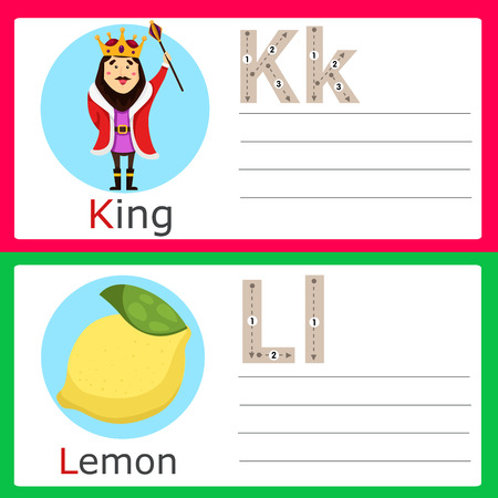 K-L exercise Illustration