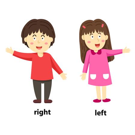 opposite left and right Illustration