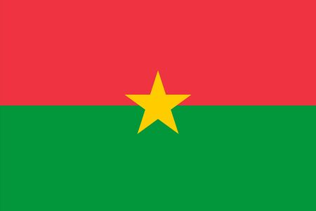 proportions: Standard Proportions and Color for Burkina Faso Flag