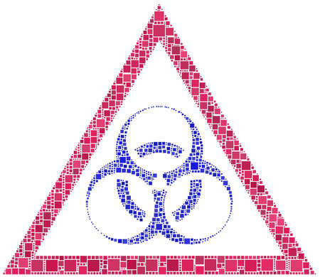 biological: Biological risk