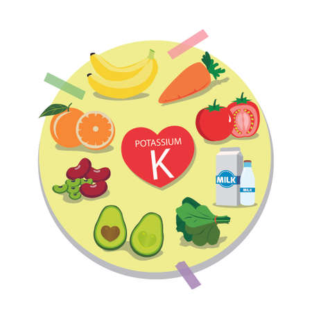 Potassium. Natural organic products that contain high potassium elements and are the original signs of vitamin K on a green heart background.