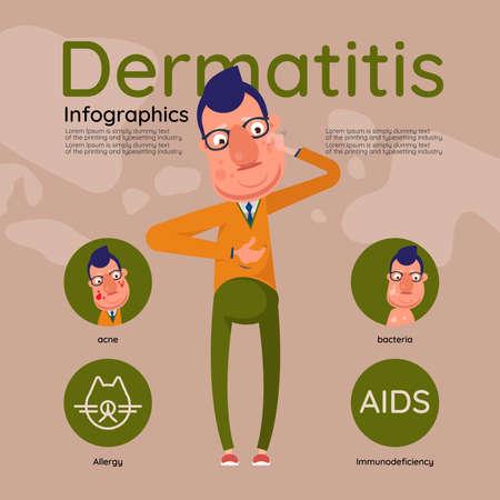 Dermatitis, infographics