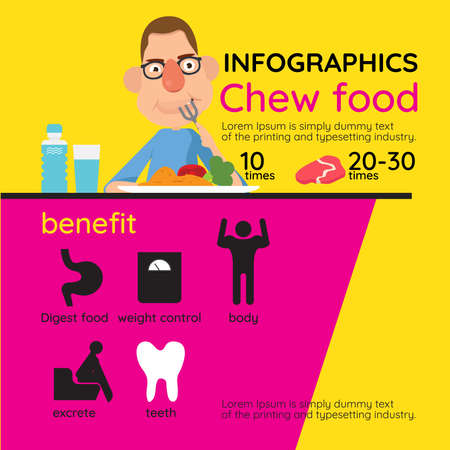 Chewing info graphics