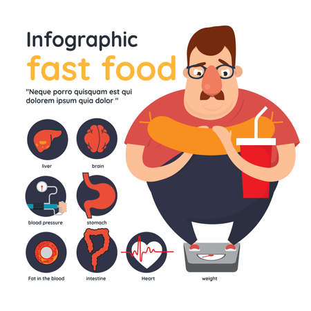 fast food, Barriers of fat people, Illustration advertise healthy lifestyle
