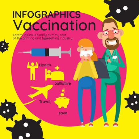 Vaccination concept infographics. children or kids fever and flu or sick that have received vaccine