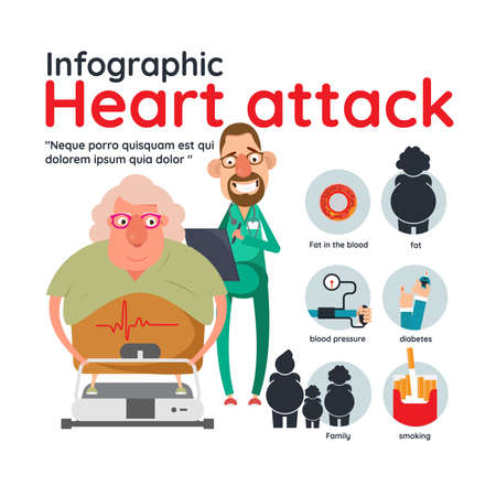 Heart attack risk factors infographic Иллюстрация