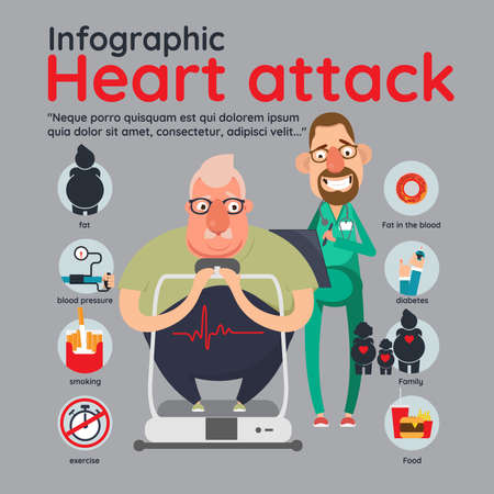 Heart attack risk factors infographic Illustration