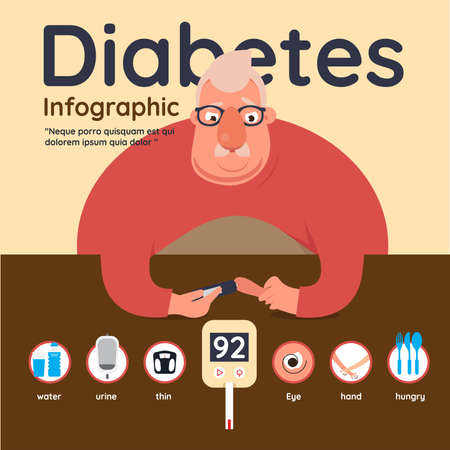 Infographics Detail of presentation about of health care concept for fat man obesity and body complication with diabetes prevention