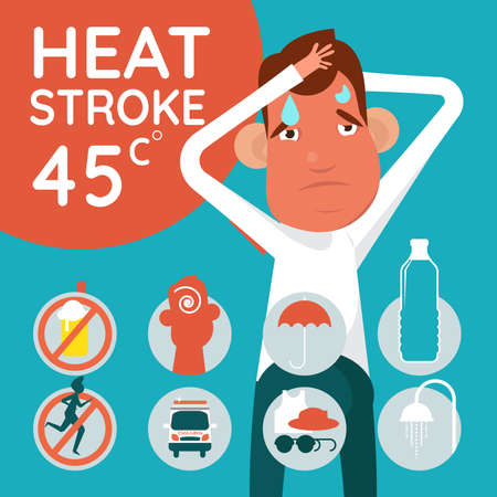 symptom and prevention health care infographics about heat stroke risk sign
