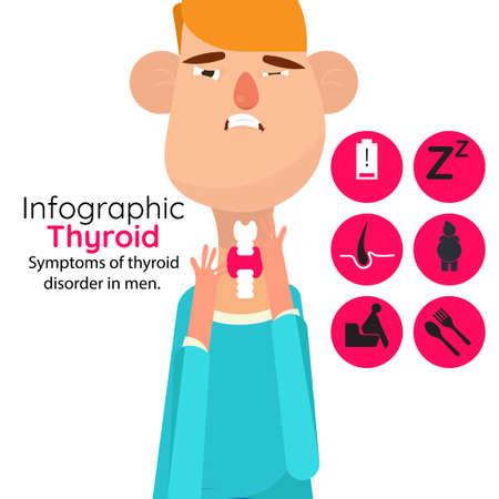 Symptoms of thyroid disorder in men. Body anatomy sign. Human endocrine system. Medical internal organ. Vector illustration.