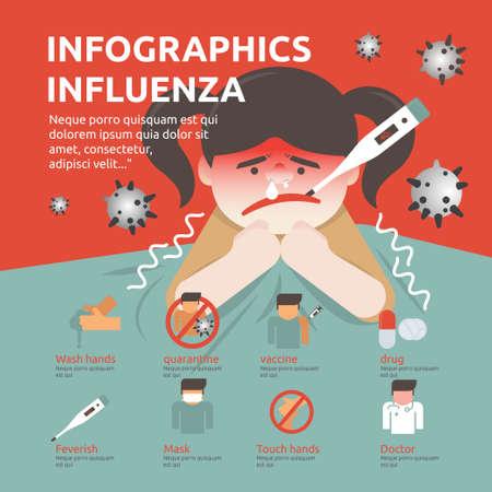 Infographics, influenza  Ilustrace