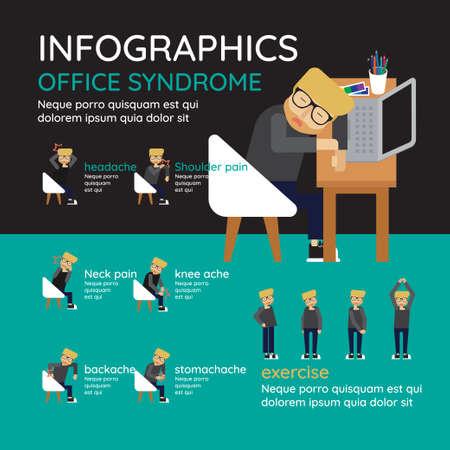 Office-syndroompreventie-info grafisch met cartoon kantoorpersoneel dat laat zien hoe de chronische ziekte veroorzaakt door verschillende factoren in de werkomgeving van mensen tegenwoordig kan worden vermeden
