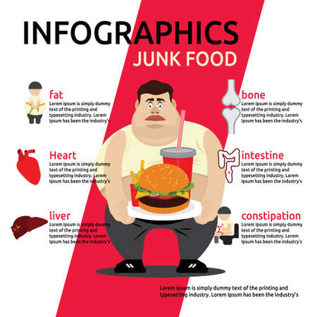 fast food, Barriers of fat people, Illustration advertise healthy lifestyle  Illustration
