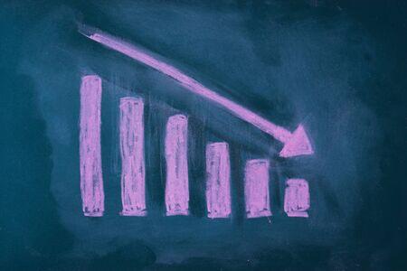 equity: equidad ca�da de gr�fico en el tablero negro