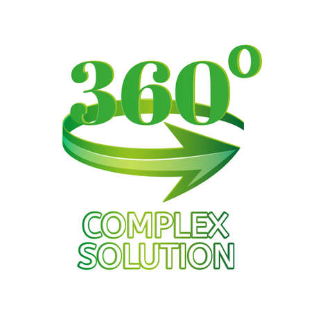 Green arrow around the complex solution label and 360 degrees.