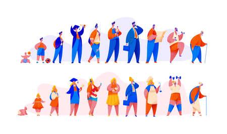 Personas de diferentes edades. Evolución de la residencia del hombre y la mujer desde el nacimiento hasta la vejez. Etapas del crecimiento. Gráfico de ciclo de vida. Infografía de generación
