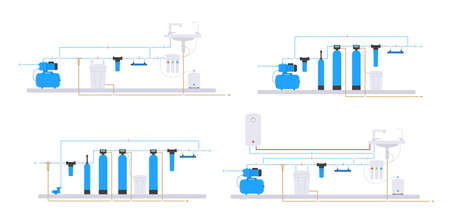 Flat style. Scheme of water supply and purification of water from the well. Water filter system scheme