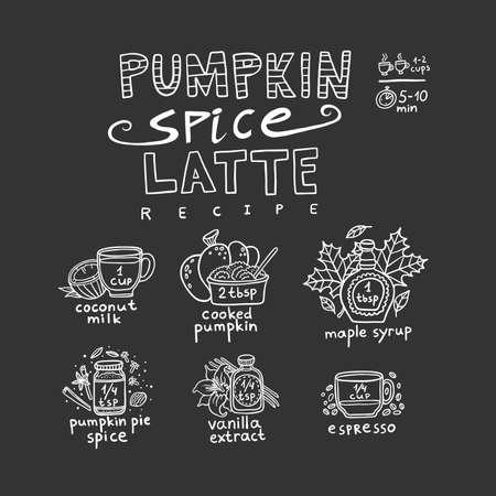 Pumpkin Spice Latte Recipe Card