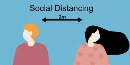 Man and women wearing face mask vector flat design character in blue background, text social distancing 2m, coronavirus situation public poster sign social distancing communication concept