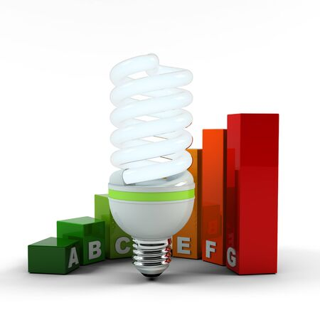 ecological environment: Compact fluorescent lamp, ecological metaphor. Ecology environment and saving energy, fluorescent light bulb . Energy performance scale. Energy saving solutions. Efficiency symbol. 3D rendering.