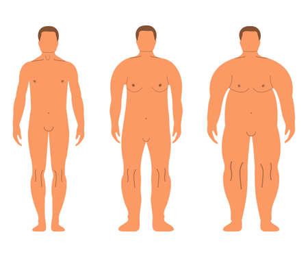 Donne e uomini grassi europei. Stile cartone animato. Silhouette lato anteriore umano. Isolato su sfondo bianco Illustrazione vettoriale Archivio Fotografico - 91871949