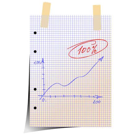 statistic Vector