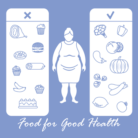 Fat woman with and useful and harmful food. Proper nutrition with excess weight and obesity. Design for banner and print. Vettoriali