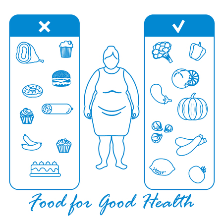 Fat woman with and useful and harmful food. Proper nutrition with excess weight and obesity. Illustration