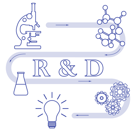 Research and development concept. Microscope, gears, flask, molecule, idea in bulb shape.
