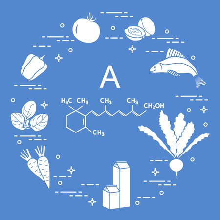 Foods rich in vitamin A like Tomato, apricot, fish, turnips, milk, dairy products, carrots, spinach, peppers.
