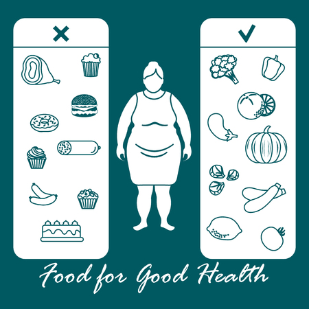 Fat woman with and useful and harmful food. Proper nutrition with excess weight and obesity. Design for banner and print. Vector illustration.