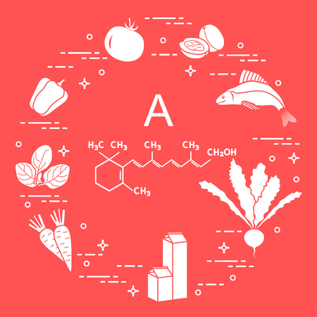 Foods rich in vitamin A. Tomato, apricot, fish, turnips, milk, dairy products, carrots, spinach, peppers. Vector illustration.